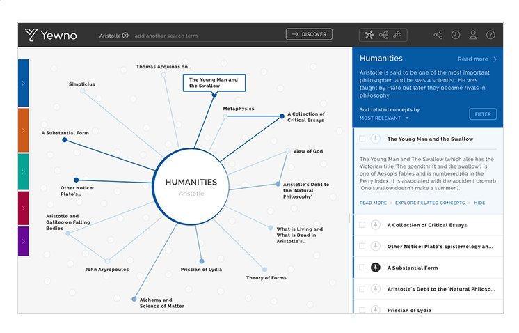 Machine learning per l'informazione: l'IA applicata di Yewno Discover